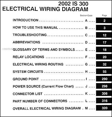 2002 lexus is 300 wiring diagram manual original is300 electrical 1 of 2free shipping 2002 lexus is 300 wiring diagram manual original is300 electrical schematic oem asfbconference2016 Image collections