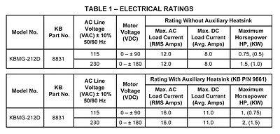 KB Electronics KBMG-212D DC motor control 8831 upc 024822088312 5