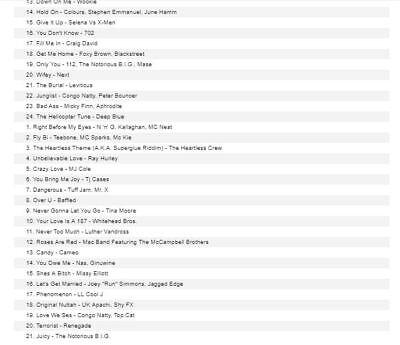 REWIND OLDSKOOL CLASSICS - 3 Cds Mixed By Craig David Dj Spoony Uk Garage  Cdj Cd
