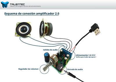 """kit DIY de audio: Amplificador, 2x altavoces 5W, 2"""", 2x rejillas de 2"""", cableado"""