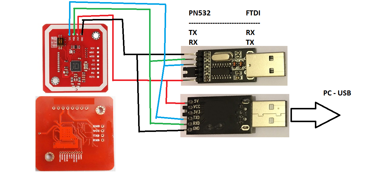 PN532 READER WRITER using USB  Software Only