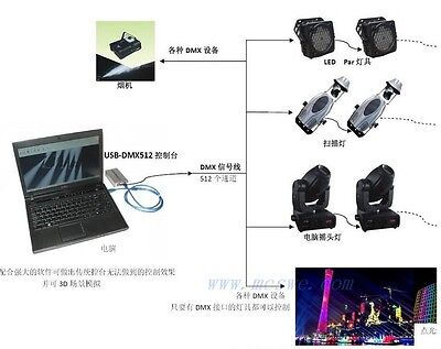 USB-DMX512 STAGE LIGHTING computer consoles Light controller