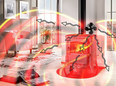 stromloser kaminofen ventilator gebl se f r ofen holzofen ofenventilator 2fach eur 59 90. Black Bedroom Furniture Sets. Home Design Ideas