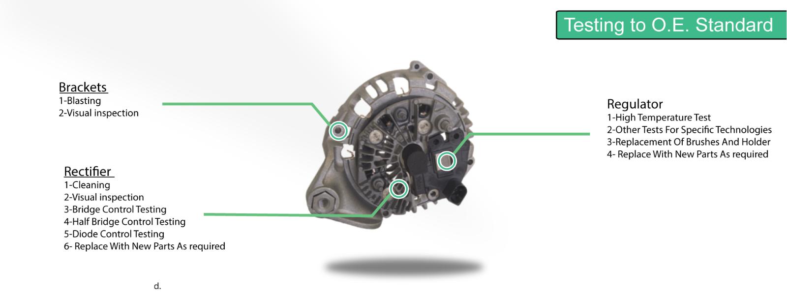 Fuel Filter Cap For Ford Kuga Focus Cmax Smax /&Fiesta 1.4 1.6 TDCI 2.0
