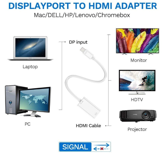 Mini DisplayPort Thunderbolt to HDMI Adapter Compatible with Apple iMac and Mac 6