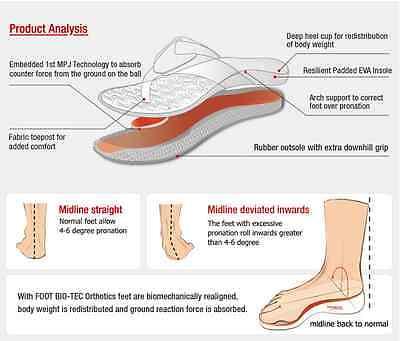 FOOT BIO-TEC Orthotic Footwear——Stream Red * (Winter Clearance!!!) 40% off