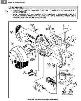 PARTS & SERVICE manual Combo for any CLUB CAR DS Precedent