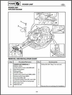 Yamaha F15 ( F15A ) 4-Stroke Outboard Motor Service Manual CD