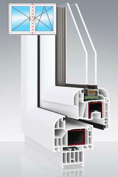 2 Flg Dreh / Dreh Kipp Kunststofffenster  2 oder 3 Fache Verglasung