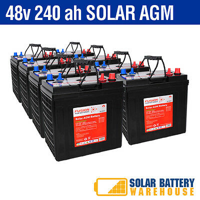 Solar Power Battery Bank >> 2 25 Kw Off Grid Solar Power System Solar Battery Bank Stand Alone