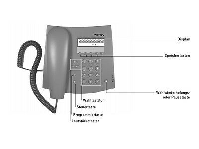 Swisscom Classic D20 schnurgebundenes analog Telefon für Ihr Haus Büro in blau