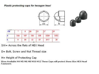 M4 M5 M6 M8 M10 M12 Black Plastic Dome Bolt Nut Protection Caps Cover  Hexagon 01