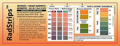 """Universal Coolant Test Strips """"ALL FLUIDS"""" (GWR RadStrips) 70 Strips FREE SHIP 2"""
