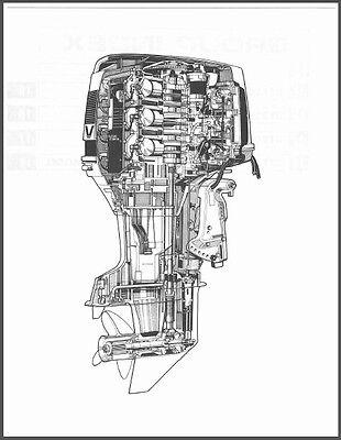 SUZUKI DT150 DT175 DT200 DT225 Outboard Motor Service Repair ... on