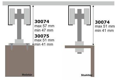 Schiebetürsystem Laufschiene Schiebetor Beschlag Schiebetürbeschlag Laufwagen