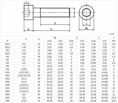 M2 M2.5 M3 316 A4 Stainless Steel Hex Socket Head Cap Bolt Core Screws