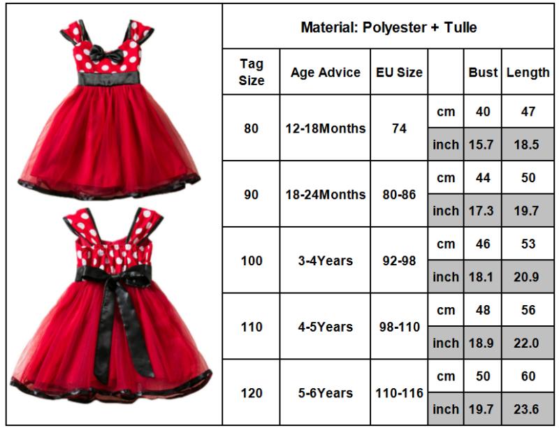 414eab4c6 INFANTIL BEBÉ MINNIE Mouse Vestido Moño Falda Tutú Fiesta de Cumpleaños  Disfraz