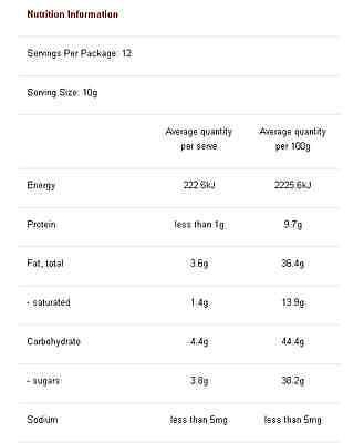 Morlife Dark Chocolate Coated Almond nuts 125gm x 2 (250gm) - Antiox rich 2