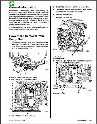 Mercury 175xr2 Sport Jet Drive Service Repair Manual Cd 175xr 175. 2 Of 3 Mercury 175xr2 Sport Jet Drive Service Repair Manual Cd 175xr 175 Xr. Mercury. Mercury Marine Sport Jet 175 Ignition Switch Wiring Diagram At Scoala.co
