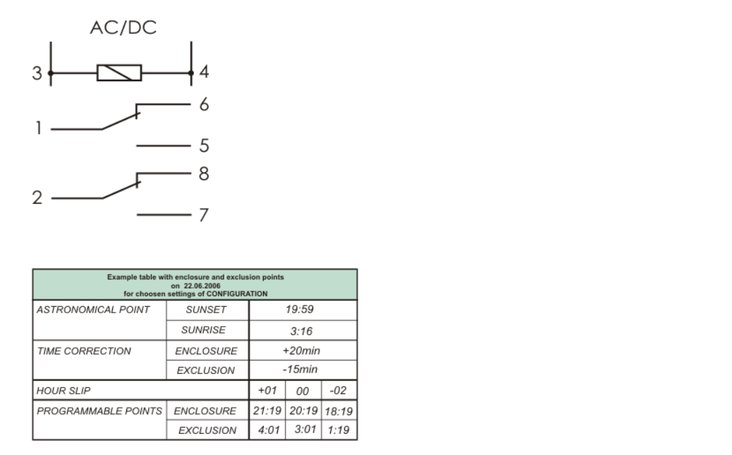 F&F PCZ-526.3 DIGITALE ASTRONOMISCHE ZEITSCHALTUHR NFC 24V ÷ 264V AC / DC 2x 16A 8