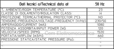 Ventilatore Tangenziale doppio diametro 80 mm 120 W alte temperature 660 m³ora 5
