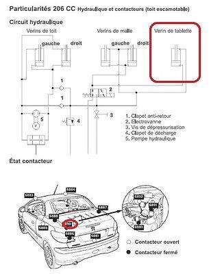 Kit joints de tige de verin pour 206cc 206 cc tablette 2