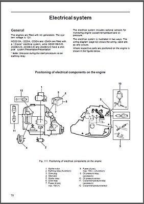 Volvo Penta Md2010 Md2020 Md2030 Md2040 Marine Engines