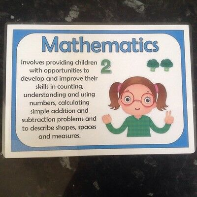 EYFS 7 areas of learning 14cm x 10cm EYFS posters with description childminder