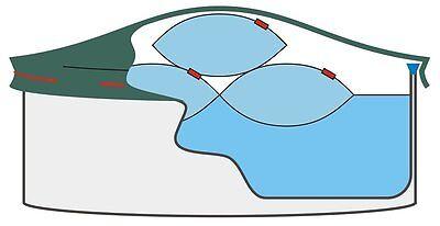 pool abdeckplane winterabdeckplane 180g m f r oval achtform 625 x 360 cm eur 49 99. Black Bedroom Furniture Sets. Home Design Ideas