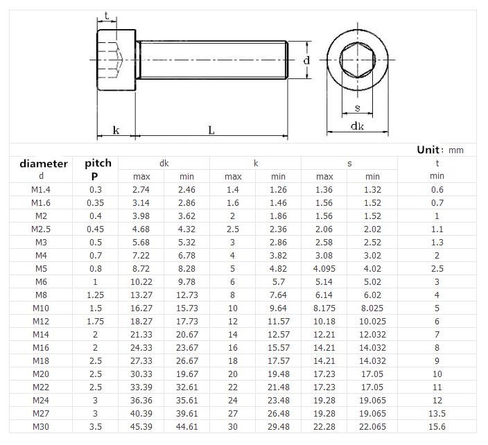 M3 M4 M5 M6*8/10/12/14/16/20mm Allen Hex Bolts Socket 304 Stainless Steel Screws 3