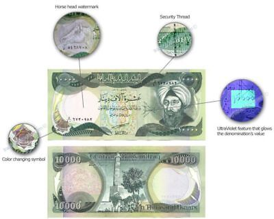 (10) 10,000 Iraqi Dinar Notes - 100,000 IQD - Limited Quantity - Fast Delivery 7
