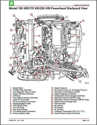 1994 mercury 150 outboard service manual browse manual guides