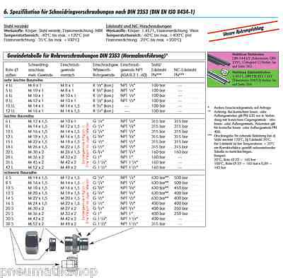 Gerade Schneidringverschraubung AG Rohrstutzen einstellbar Stahl verz BSPP m