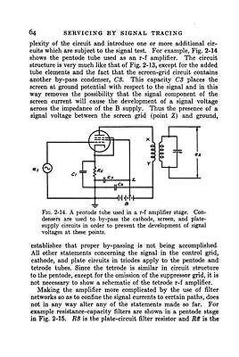 John Rider Repair Books PDF CD E30 Servicing Tube Radios by Signal Tracing