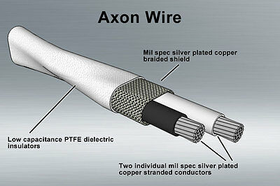 NERVE AUDIO AXON 18 Silver coated copper 18 AWG Bulk Speaker cable PTFE DIY