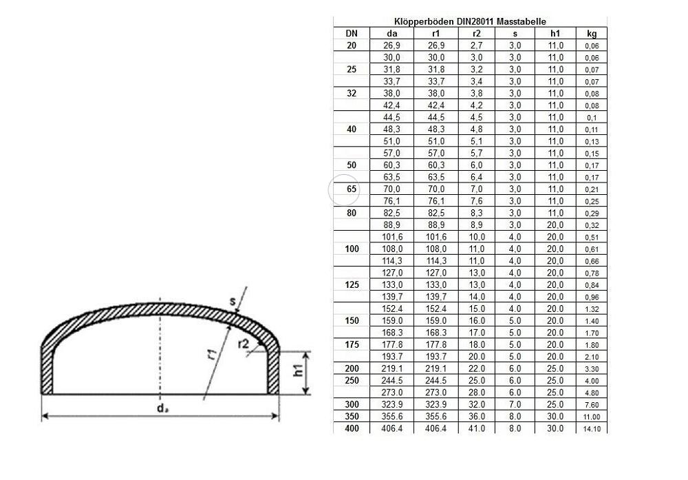 Abschlusskappe Rohrabschluss Ø 48,3 x 2,0 mm Stahl Kappe Klöpperböden S235JR