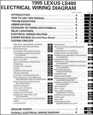 Astounding 94 Lexus Ls400 Wiring Diagram 1992 Lexus Ls 400 Fuel Gauge Diagram Wiring 101 Breceaxxcnl