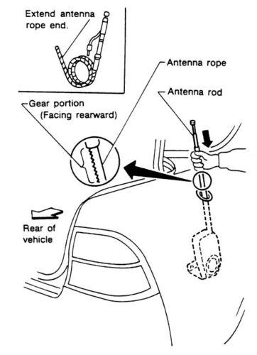 Power Antenna Mast