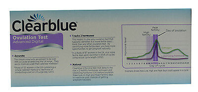 CLEARBLUE Advanced Digital Ovulation Test With Dual Hormone Indicator 20 Tests 7