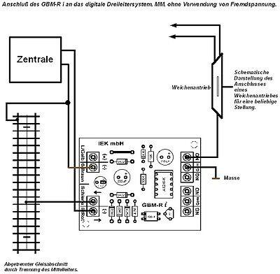 gleisbesetztmelder mit relais impuls  gbm