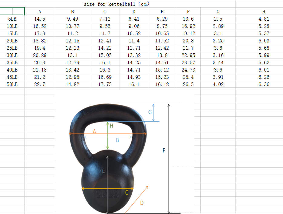 Solid Cast Iron powder coated Kettlebell Workout 5 15 20 lb 2