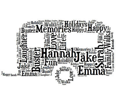 Caravanner Mother Day Gift Caravan Word Art Print Personalised Caravan Gift