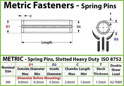 M8 Metric Spring Pins  Type, Slotted  Heavy Duty Carbon Steel, ISO 8752 - Bulk 3