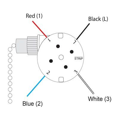 3 Wire Pull Chain Switch Diagram - Wiring Diagram NetworksWiring Diagram Networks - blogger