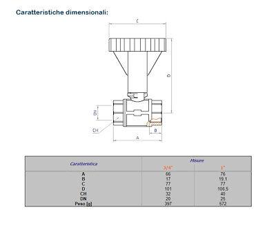 """Valvola A Sfera Con Termometro A Passaggio Integrale Da 3/4"""" F, 0 -120 °C 3"""