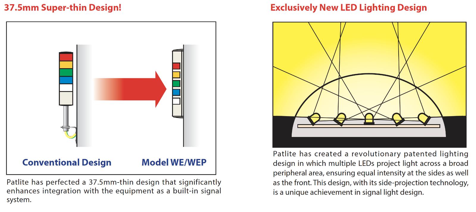 NEW PATLITE WE WEP WEP-402-RYG LED Signal Light Panel Authorized Wholesaler 4