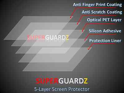 3X SuperGuard® Clear Screen Protector Film For Amazon Fire HD 10 (7th Gen, 2017)