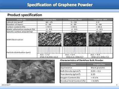 Graphene 5-10 layer powder  - Made In israel - Highest quality - Free Delivery