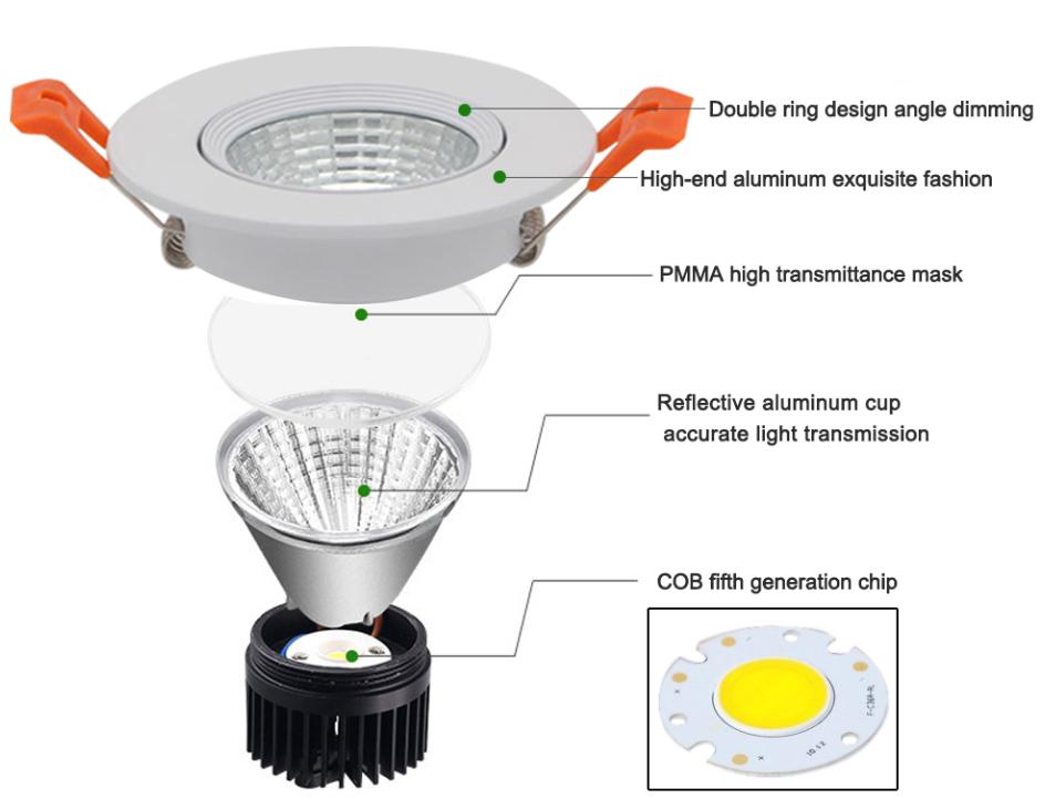 3W 5W 7W 9W 12W 15W 20W COB LED Cabinet Recessed Ceiling Down Spot light Driver 6