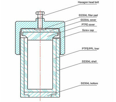 25-150ml PTFE Hydrothermal Autoclave Reactor 304 High Pressure Vessel 5